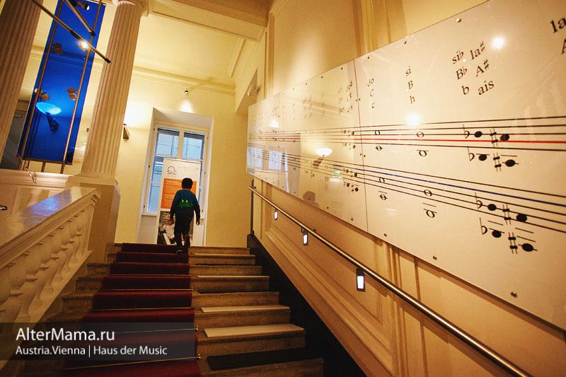 Что посетить в Вене с детьми - Дом музыки в Вене на карте