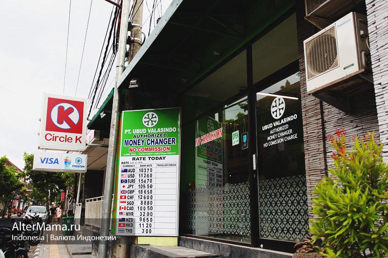 Индонезийские рупии курс к доллару на сегодня