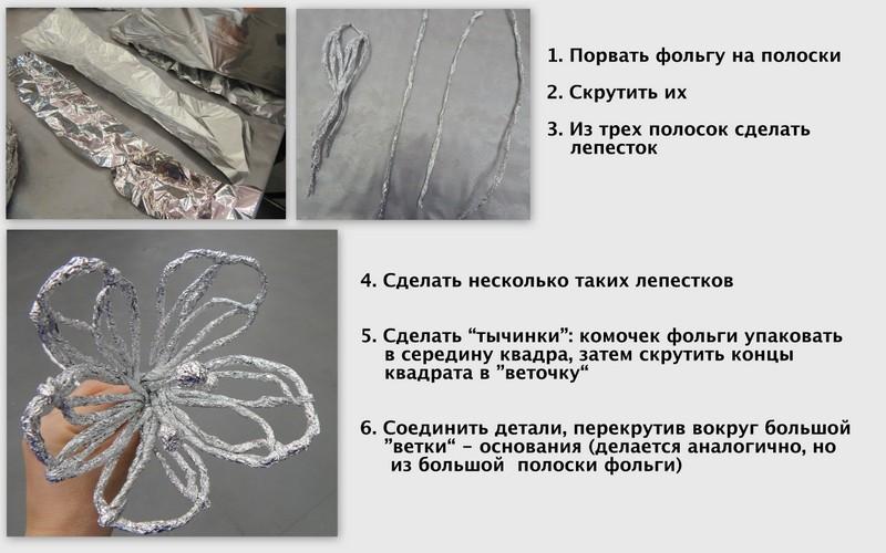 Игротека Лепилка Отзыв Поделки из фольги