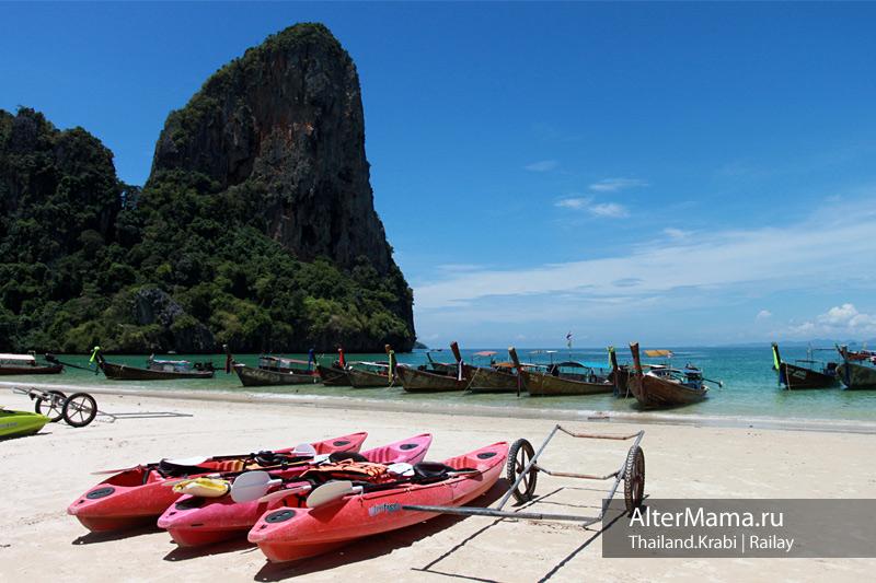 Статья про пляж Рейлей Краби в Таиланде