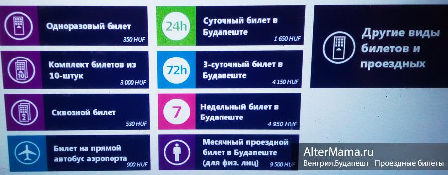 Как купить проездные билеты в Будапеште